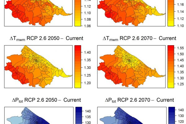 Future climate conditions under RCP2.6